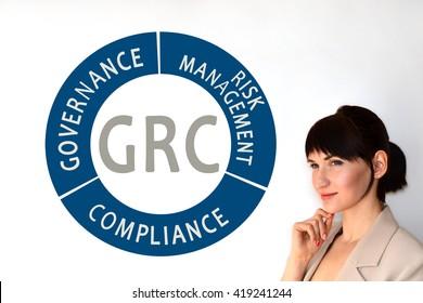GRC. Governance, risk management, compliance