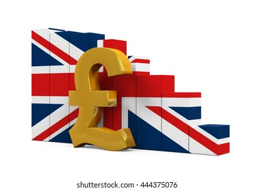 Great Britain Pound Symbol and Graph Chart. 3D rendering