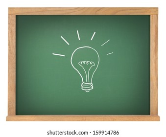 green chalk board with light bulb drawing