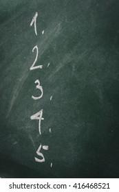 Green Chalkboard  list