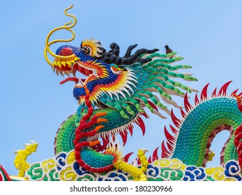 green chinese art dragon on the roof of temple