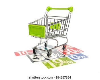 Green shopping cart on percentage adverts