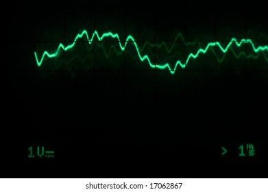 Green/blue oscilloscope waveform trace of a complex music piece with the time interval and amplitude indicated