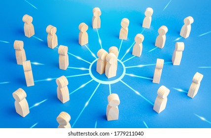 A group of people attracts people around to join. Collaboration and cooperation. Growth of a critical mass of citizens. Business personnel management and outsourcing involvement in a project