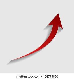 Growing arrow sign