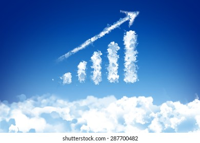 growing graph cloud