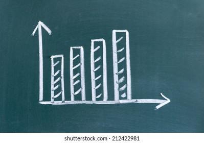 growing graph on blackboard