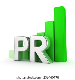 Growing graph of PR on white, success of advertising and promotion