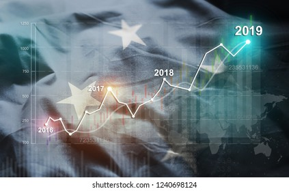 Growing Statistic Financial 2019 Against Federated States of Micronesia Flag