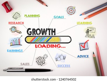 Growth,  Business  Concept. Chart with keywords and icons on white desk with stationery