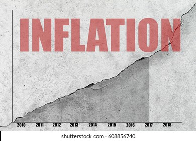 Growth inflation chart and word inflation on the concrete background