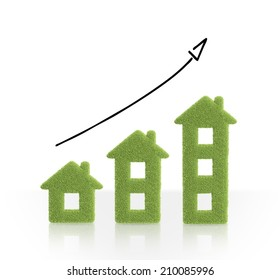 Growth of the real estate market.