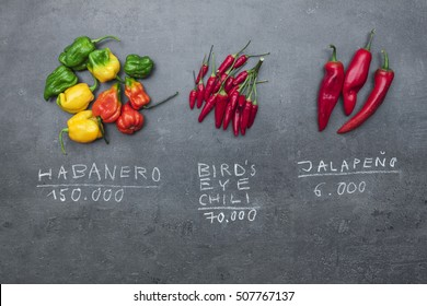 Habanero, Jalapeno & Bird's eye chili peppers with chalky text on kitchen table. Top view on spicy food ingredients.