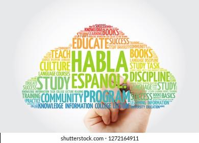 Habla Espanol? (Speak Spanish?) word cloud with marker, education business concept