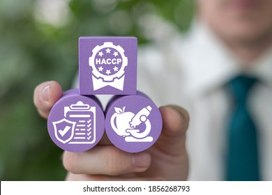 HACCP - Hazard Analysis and Critical Control Points Concept.