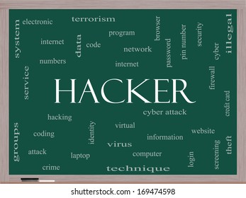 Hacker Word Cloud Concept on a Blackboard with great terms such as firewall, cyber, attack, crime and more.