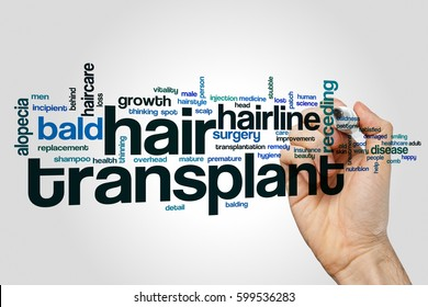 Hair transplant word cloud concept