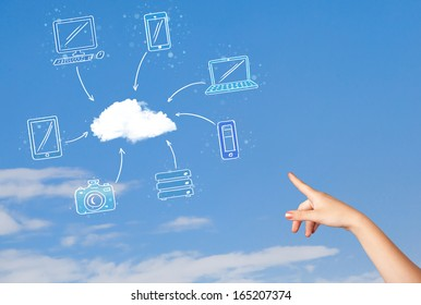 Hand aiming at cloud computing concept on blue sky