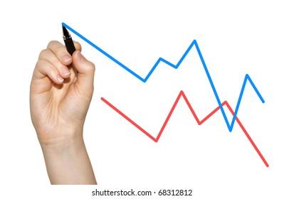 hand analyzing market growth
