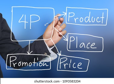 Hand of a businessman writing a 4P system concept text on a blue background for design in your work Presentation.