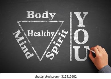 Hand with chalk is writing the concept of You Body Spirit Soul Mind Healthy on the blackboard.