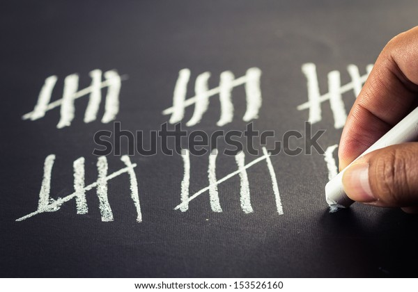 Hand counting with chalk marks