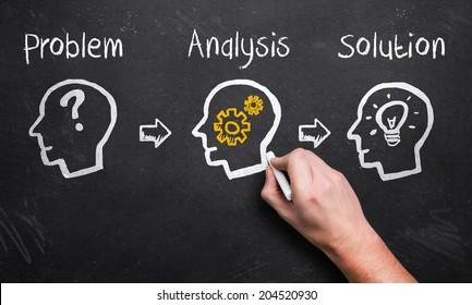 hand describing the idea creation process