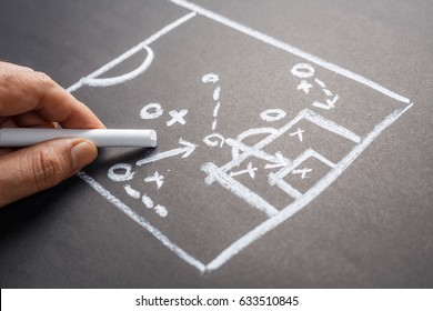 Hand draw a game plan on chalkboard