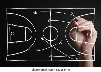 Hand drawing a basketball strategy plan drawn on a virtual screen