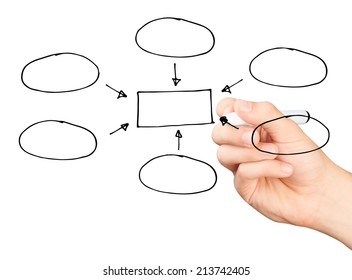 Hand drawing a blank diagram isolated on white background