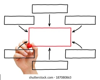 Male hand drawing blank flow chart stock photo edit now 123625033 hand drawing blank flow chart with marker on transparent wipe board ccuart Images