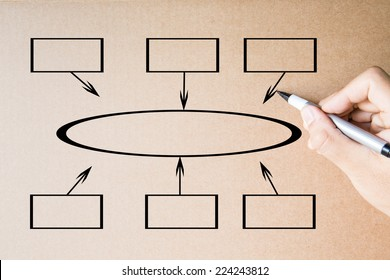 hand drawing blank flowchart on brown background