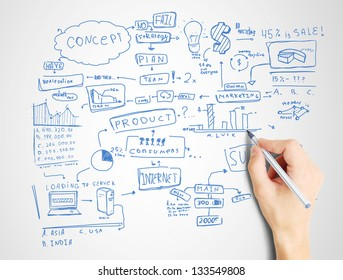 hand drawing business concept on wall