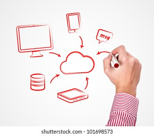 Hand drawing cloud, modem, database, screen, monitor, phone, tablet to whiteboard.