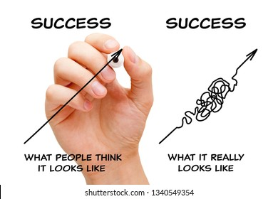 Hand drawing concept about the difference between what people think the path to success looks like and what it really looks like.