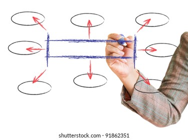 hand drawing an empty flow chart