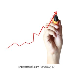 hand drawing a graph