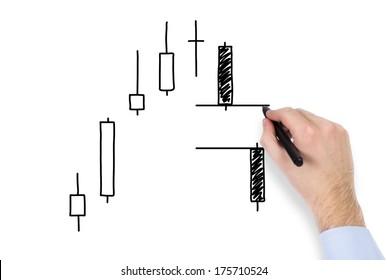 A hand drawing a market bar-chart 2
