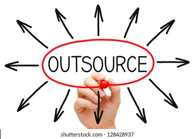 Hand drawing Outsourcing concept with red marker on transparent wipe board.
