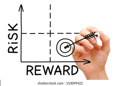 Hand drawing Risk Reward graph with black marker isolated on white.