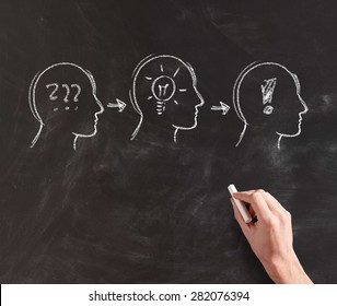 Hand Drawing Silhouettes of Heads with Chalk on Black Board, Concept Image Illustrating Progression of Formation of an Idea in Stages from Confusion to Realization