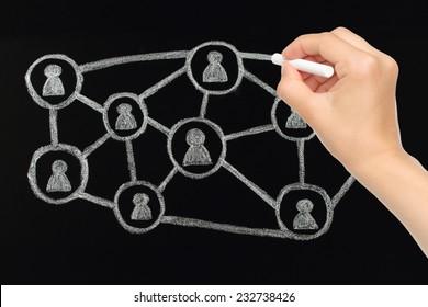 Hand drawing social network scheme with chalk on blackboard