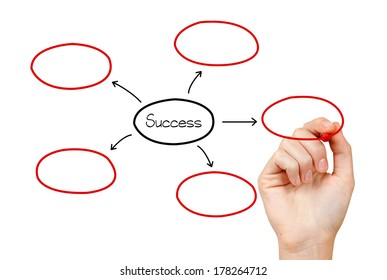 hand drawing in a whiteboard the keys for success