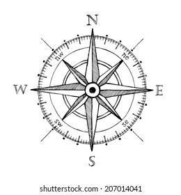 Hand Drawn Compass Wind Rose Symbol