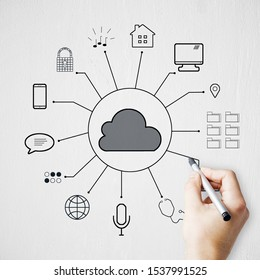 Hand drawn digital cloud on white backdrop. Cloud computing and network concept