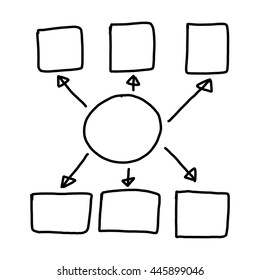 Hand drawn a graphics symbols geometric shapes graph to input information concept of profit in business or System Management on white background.