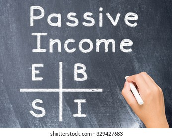 Hand Drawn Passive Income business financial writing on chalkboard background