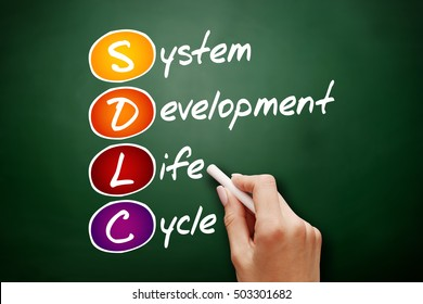 Hand drawn SDLC - System Development Life Cycle, acronym concept on blackboard