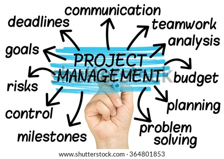 hand highlighting words project management tag の写真素材 今すぐ