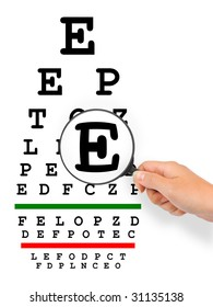 Hand with magnifier and eyesight test chart isolated on white background